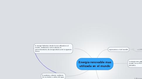 Mind Map: Energía renovable mas utilizada en el mundo