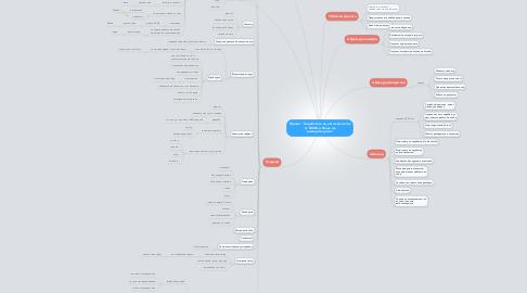 """Mind Map: Проект  """"Заработать на авто-запчастях от 50000-и более не выходя из дома"""""""