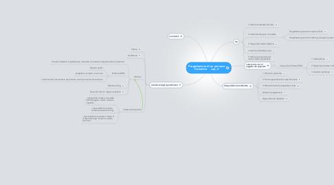 Mind Map: Progettazione di un percorso formativo     cap. 6