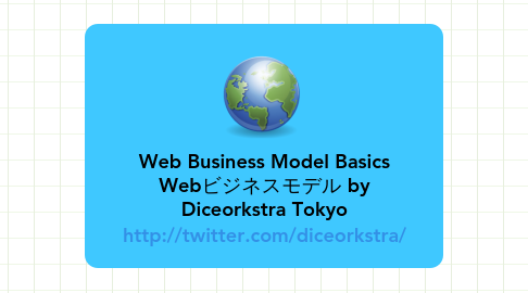 Mind Map: Web Business Model Basics