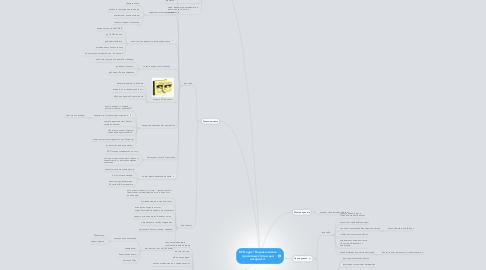 """Mind Map: DVD курс """"Научись писать грамотные статьи для интернета"""""""
