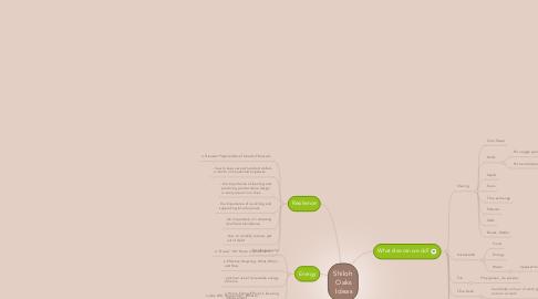 Mind Map: Shiloh  Oaks  Ideas