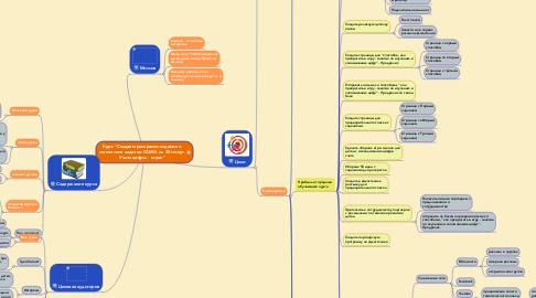 """Mind Map: Курс """"Создаем раскраски-задания и логические задачки САМИ, за 30 минут. Учим цифры - играя"""""""
