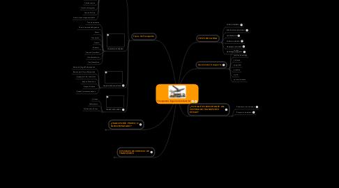 Mind Map: Transportes Ingenieria Industrial