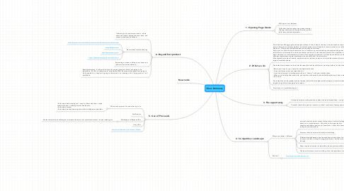 Mind Map: Exec Summary