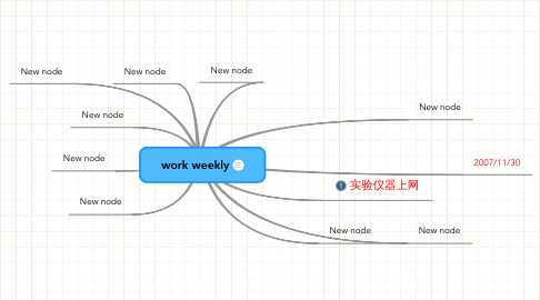 Mind Map: work weekly