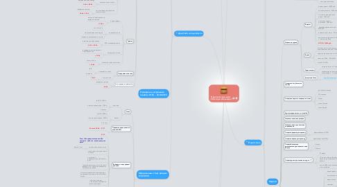 Mind Map: Практический курс  «Мастер-мебельщик»
