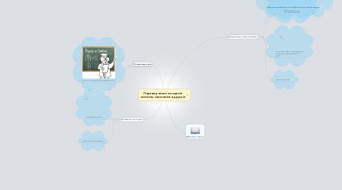Mind Map: Перевод чисел из одной системы счисления в другую