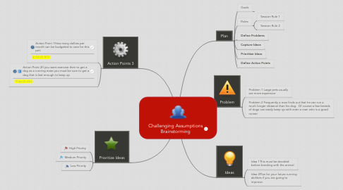 Mind Map: Challenging Assumptions Brainstorming