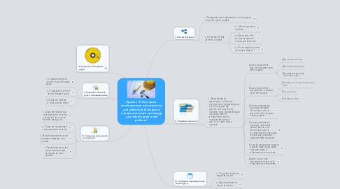 """Mind Map: Проект """"Некоторые  необходимые инструменты  для работы в Интернете  и формализация процедур  для облегчения этой  работы"""""""