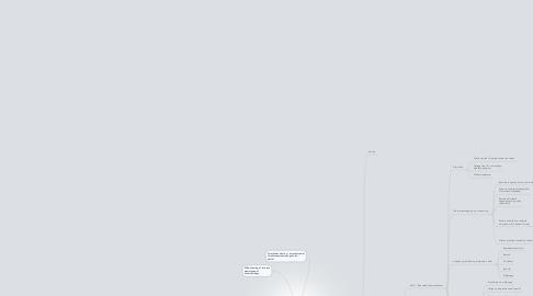 Mind Map: IT og digitale kompetencer i alle fag