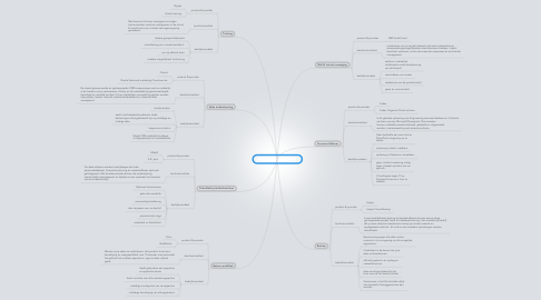 Mind Map: WindowsPlas in the cloud