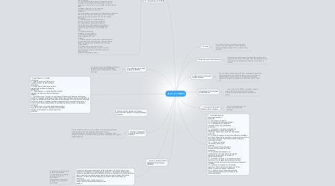 Mind Map: da Lei nº 6.938/81