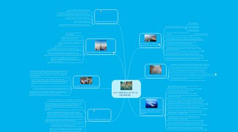 Mind Map: LAS 7 MARAVILLAS DE LA INGENIERÍA