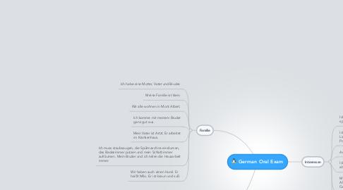 Mind Map: German Oral Exam