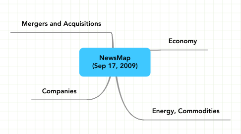 Mind Map: NewsMap (Sep 17, 2009)