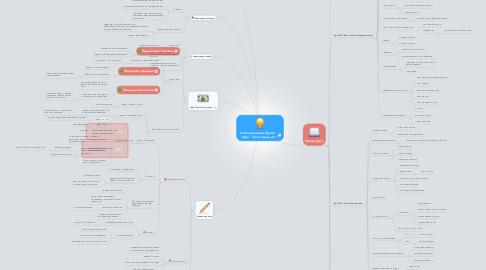 """Mind Map: Аттестационный Проект    Курс - """"Счастливый кот"""""""