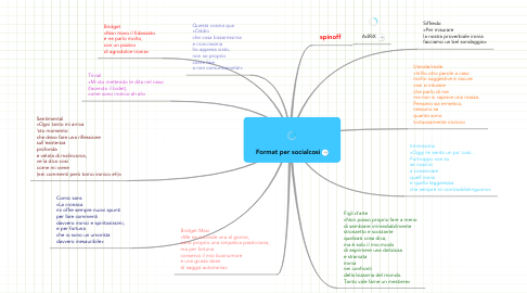 Mind Map: Format per socialcosi