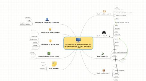 Mind Map: Outils 2.0 pour les professeurs de français - Formation CREFECO -Thélème international - mai 2013