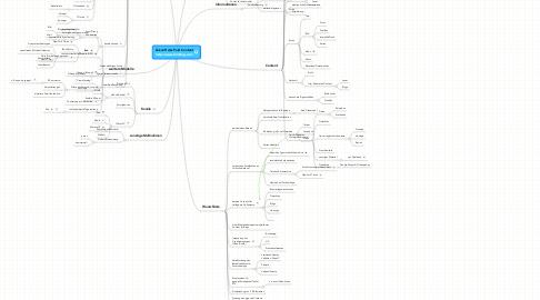 Mind Map: Zukunft des Paid Content http://www.blicklog.com