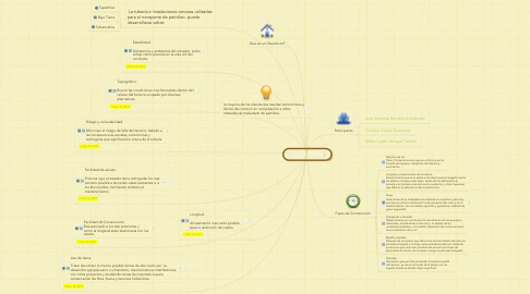 Mind Map: OLEODUCTOS