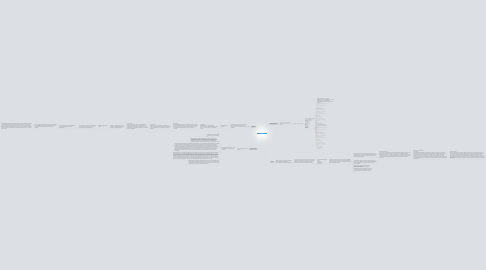 Mind Map: TECNOLOGÍAS PE PUNTA