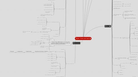 """Mind Map: Проект """"Успешный старт"""""""