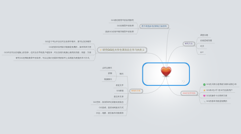 Mind Map: 你的QQ还仅用于聊天吗