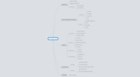 Mind Map: ED 629 Class 1