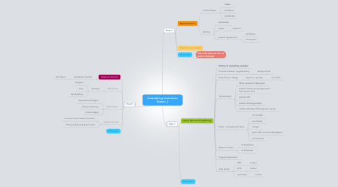 Mind Map: Consedaring ulternatives Session 2