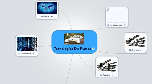 Mind Map: Tecnologías De Puntas
