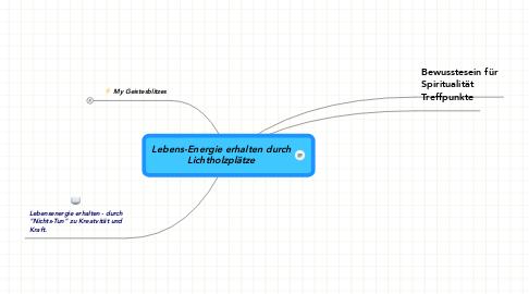 Mind Map: Lebens-Energie erhalten durch Lichtholzplätze