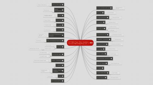 Mind Map: ACT Math Prep - Khan Academy Tutorials/Exercises
