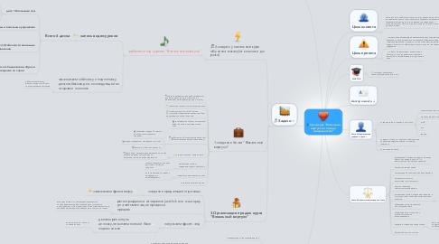 """Mind Map: Супер-курс """"Вокальный виртуоз (от азов до совершенства)"""""""