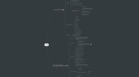 Mind Map: Planes