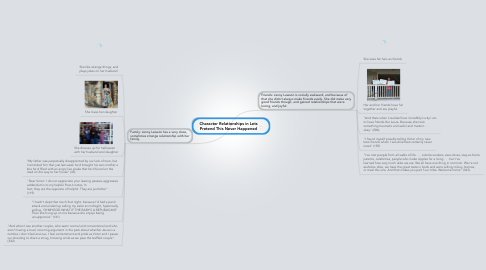 Mind Map: Character Relationships in Lets Pretend This Never Happened