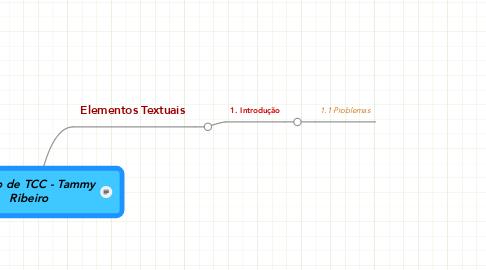 Mind Map: Projeto de TCC - Tammy Ribeiro
