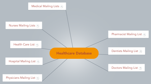 Mind Map: Healthcare Database