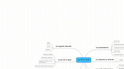 Mind Map: Les TIC à l