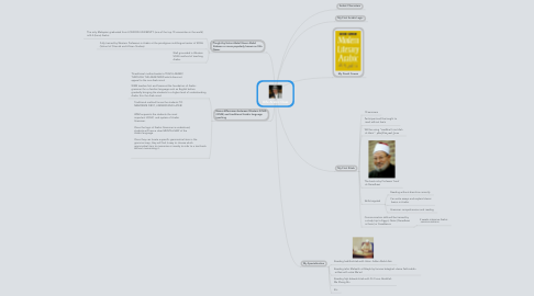 Mind Map: Xifu Arabic Class