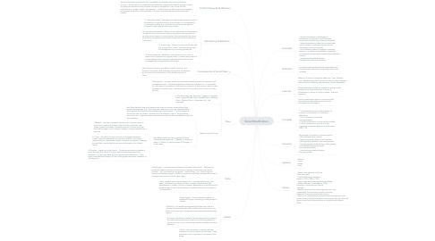 Mind Map: Social Stratification
