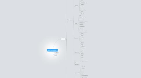 Mind Map: BANCO DE IMAGENS