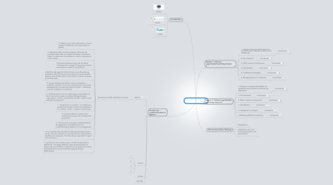 Mind Map: Scale Deep