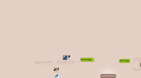 Mind Map: Tecnologías de punta