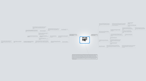 Mind Map: Arguments For and Against the Use of the Atomic Bomb