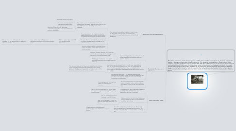 Mind Map: Japanese Reasons for Attacking the US