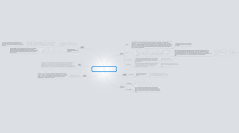 Mind Map: At th heart of the novel are Harper Lee's concerns for forgiveness and justice. Discus.