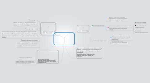Mind Map: ROZTWORY I ICH RODZAJE