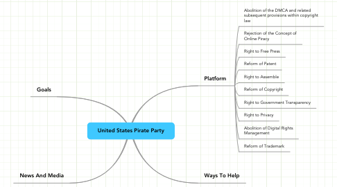 Mind Map: United States Pirate Party
