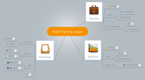 Mind Map: Robot Fighting League